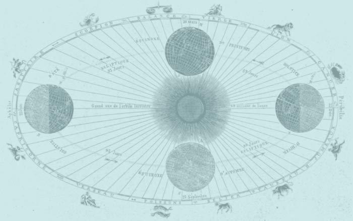 Astrologische Voraussagen